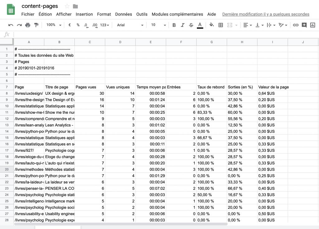 Data extraction - digital analytics