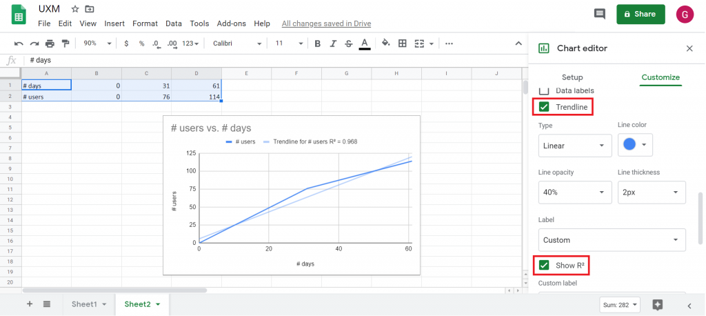 Trendline - Statistiques prédictives - UXMetric